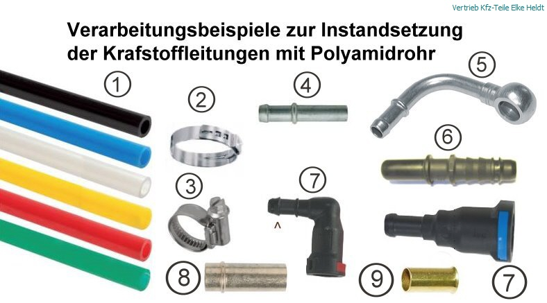 8-8 mm Rohrverschraubung,von Stahl auf Schlauch Benzinleitung,